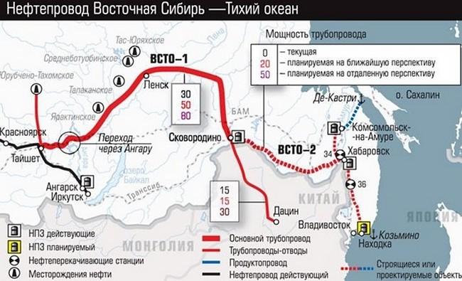 Поставки российской нефти